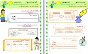 اوراق-عمل-اللغة-العربية-ثاني-ثانوي-مستوى-ثالث