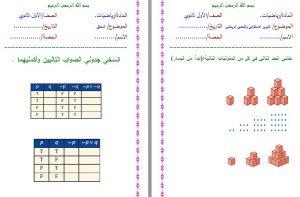اوراق-عمل-رياضيات-اول-ثانوي-مستوى-اول