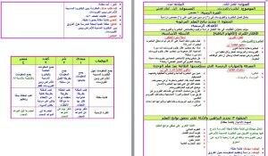 تحضير-احياء-اول-ثانوي-مستوى-اول-بطريقة-وحدات-مشروع-الملك-عبدالله-الليزر