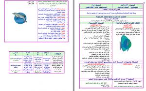 تحضير-احياء-ثاني-ثانوي-مستوى-ثالث-بطريقة-وحدات-مشروع-الملك-عبدالله-الليزر.