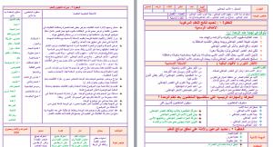 تحضير-الادب-العربي-ثاني-ثانوي-المستوى-الثالث-بطريقة-وحدات-مشروع-الملك-عبدالله-الليزر