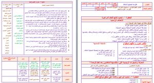 تحضير-القراءة-و-التواصل-اللغوي-ثاني-ثانوي-مستوى-ثالث-بطريقة-وحدات-مشروع-الملك-عبدالله-الليزر