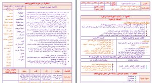 تحضير-اللغة-العربية-ثاني-ثانوي-مستوى-ثالث-بطريقة-وحدات-مشروع-الملك-عبدالله-الليزر