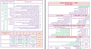 تحضير-النحو-و-الصرف-ثاني-ثانوي-مستوى-ثالث-بطريقة-وحدات-مشروع-الملك-عبدالله-الليزر