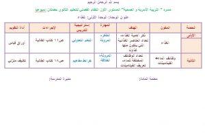 تحضير-تربية-اسرية-وصحية-اول-ثانوي-مستوى-اول-بطريقة-المسرد-الليزر