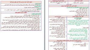 تحضير-تربية-اسرية-وصحية-اول-ثانوي-مستوى-اول-بطريقة-وحدات-مشروع-الملك-عبدالله-الليزر