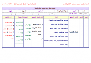 تحضير-تربية-اسرية-وصحية-ثاني-ثانوي-مستوى-ثالث-بطريقة-الاستراتيجيات-الحديثة-فواز-الحربي