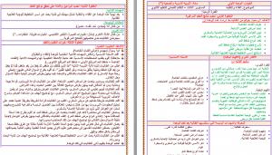 تحضير-تربية-اسرية-وصحية-ثاني-ثانوي-مستوى-ثالث-بطريقة-وحدات-مشروع-الملك-عبدالله-الليزر