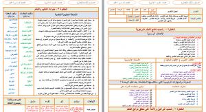 تحضير-تفسير-ثاني-ثانوي-مستوى-ثالث-بطريقة-وحدات-مشروع-الملك-عبدالله-الليزر