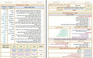 تحضير-توحيد-اول-ثانوي-مستوى-اول-بطريقة-وحدات-مشروع-الملك-عبدالله-الليزر