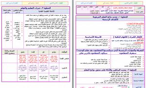 تحضير-حاسب-الي-ثاني-ثانوي-المستوى-الثالث-بطريقة-وحدات-مشروع-الملك-عبدالله-الليزر