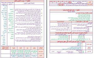 تحضير-دراسات-اجتماعية-اول-ثانوي-مستوى-اول-بطريقة-وحدات-مشروع-الملك-عبدالله-الليزر