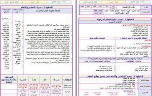 تحضير-كيمياء-اول-ثانوي-مستوى-اول-بطريقة-وحدات-مشروع-الملك-عبدالله-الليزر