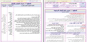 تحضير-كيمياء-ثاني-ثانوي-مستوى-ثالث-بطريقة-وحدات-مشروع-الملك-عبدالله-الليزر