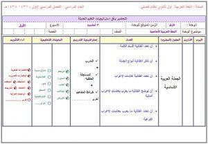 تحضير-لغة-عربية-اول-ثانوي-بطريقة-الاستراتيجيات-فواز-الحربي