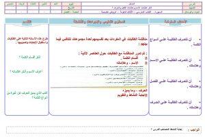 تحضير-لغة-عربية-اول-ثانوي-مستوى-اول-بطريقة-البنائية-فواز-الحربي