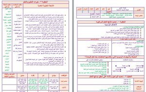 تحضير-لغة-عربية-اول-ثانوي-مستوى-اول-بطريقة-وحدات-مشروع-الملك-عبدالله-الليزر