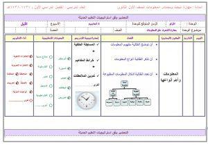 تحضير-مهارات-البحث-و-مصارد-المعلومات-اول-ثانوي-مستوى-اول-بطريقة-الاستراتيجيات-الحديثة-فواز-الحربي