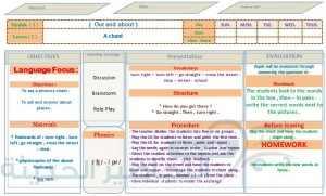 تحضير انجليزي سمارت كلاس رقم 6 بطريقة البنائية الفصل الدراسي الثاني