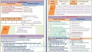 تحضير انجليزي سوبر قول رقم 2 بطريقة الوحدات الفصل الدراسي الثاني