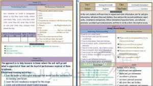 تحضير انجليزي فلاينق هاي رقم 2 بطريقة الوحدات الفصل الدراسي الثاني