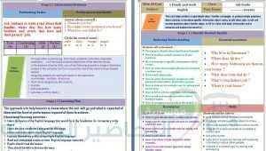 تحضير انجليزي قت ردي رقم 6 بطريقة الوحدات الفصل الدراسي الثاني