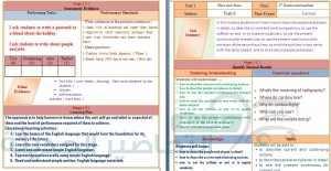 تحضير انجليزي لفت اوف رقم 6 بطريقة الوحدات الفصل الدراسي الثاني
