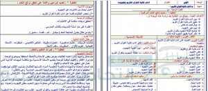تحضير تجويد رابع ابتدائي بالطريقة مشروع الملك عبدالله