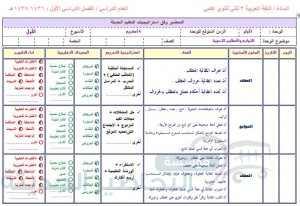 اللغة العربية ثاني ثانوي مستوى ثالث بالطريقة الاستراتيجيات الحديثة