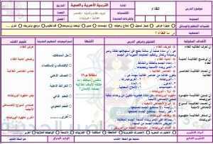 تحضير تربية اسرية اول ثانوي فصلي المستوى الاول