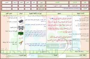 قران كريم تحفيظ ثالث ثانوي - وسائل