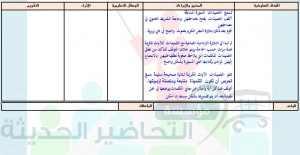 قران كريم تحفيظ ثاني ابتدائي تابع - وسائل