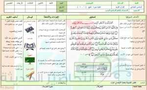 قران كريم تحفيظ سادس ابتدائي تلاوه - وسائل