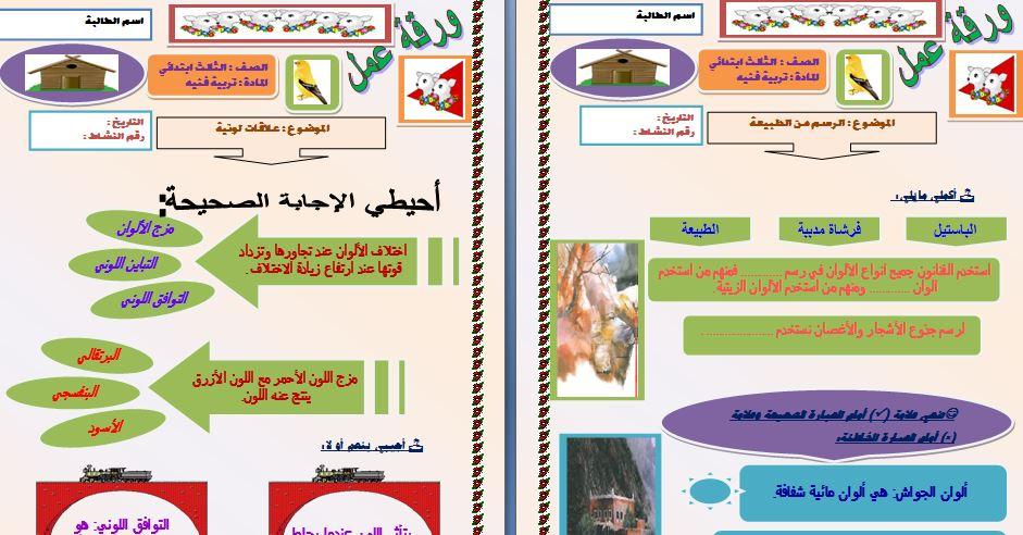 كتاب التوحيد رابع ابتدائي
