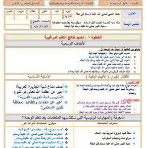 تحضير اجتماعيات اول متوسط بطريقة الوحدات مشروع الملك عبدالله