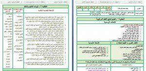 تحضير اجتماعيات رابع ابتدائي بطريقة الوحدات مشروع الملك عبدالله
