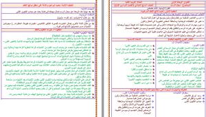 تحضير التربية الفنية رابع ابتدائي بطريقة وحدات مشروع الملك عبدالله الليزر
