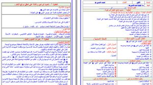 تحضير الحديث والسيرة خامس ابتدائي بطريقة وحدات مشروع الملك عبدالله فواز الحربي