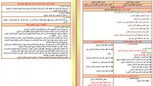 تحضير الفقه والسلوك اول ابتدائي بطريقة وحدات مشروع الملك عبدالله الليزر