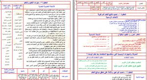 تحضير الفقه والسلوك اول ابتدائي بطريقة وحدات مشروع الملك عبدالله غرابيل 1