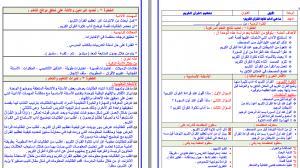 تحضير الفقه والسلوك اول ابتدائي بطريقة وحدات مشروع الملك عبدالله فواز الحربي
