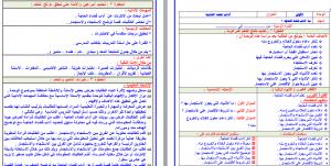 تحضير الفقه والسلوك ثالث ابتدائي بطريقة وحدات مشروع الملك عبدالله فواز الحربي