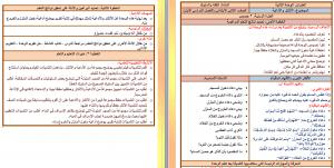 تحضير الفقه والسلوك ثاني ابتدائي بطريقة وحدات مشروع الملك عبدالله الليزر