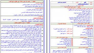 تحضير الفقه والسلوك ثاني ابتدائي بطريقة وحدات مشروع الملك عبدالله فواز الحربي