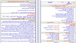 تحضير الفقه والسلوك رابع ابتدائي بطريقة وحدات مشروع الملك عبدالله فواز الحربي