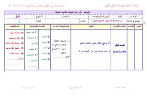تحضير اللغة العربية عملي مستوى رابع بطريقة استراتيجيات التعلم الحديثة