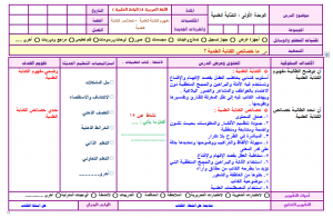 تحضير اللغة العربية عملي مستوى رابع بطريقة الخماسية بالاستراتيجيات