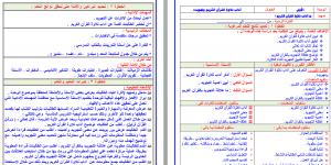 تحضير تجويد رابع ابتدائي بطريقة وحدات مشروع الملك عبدالله فواز الحربي