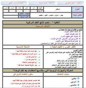 تحضير تربية اسرية اولى ابتدائي بطريقة مشروع وحدات الملك عبدالله