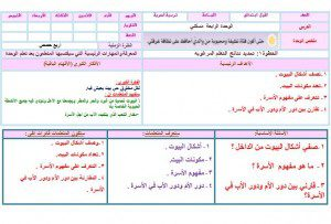 تحضير تربية اسرية اولى ابتدائي وسائل التعليمية بطريقة الوحدات